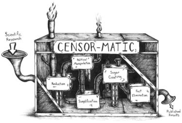 Censormatic